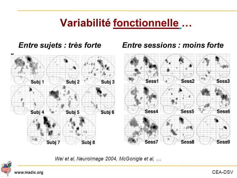 CEA-DSV www.madic.org Variabilité fonctionnelle … Wei et al, NeuroImage 2004, McGonigle et al, … Entre sujets : très forteEntre sessions : moins forte