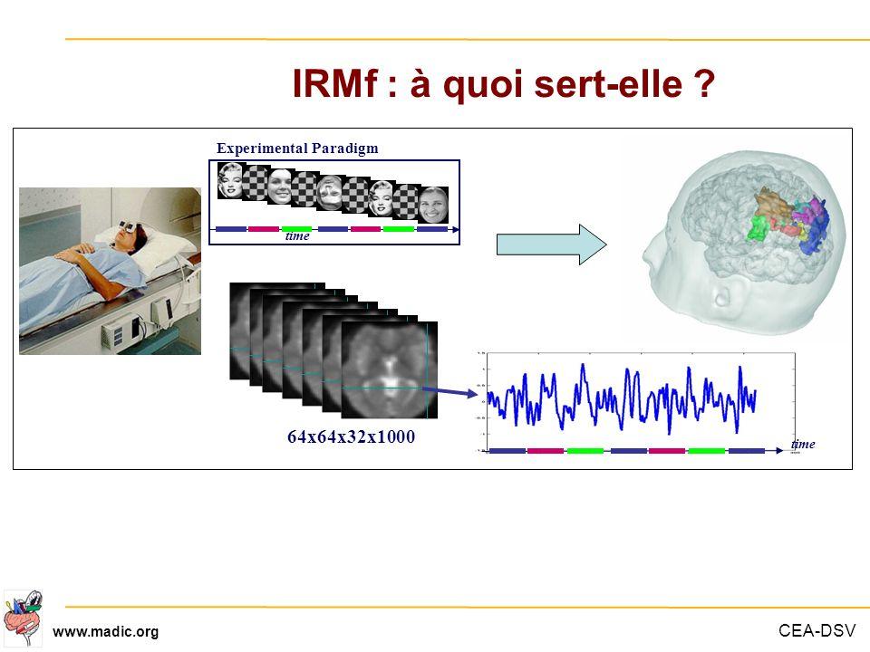 CEA-DSV www.madic.org time Experimental Paradigm 64x64x32x1000 time IRMf : à quoi sert-elle ?