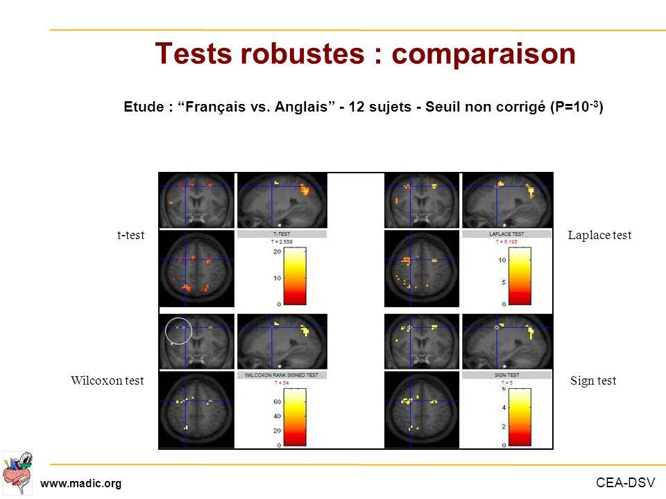 CEA-DSV www.madic.org Tests robustes : comparaison Sign test Laplace testt-test Wilcoxon test Etude : Français vs. Anglais - 12 sujets - Seuil non cor
