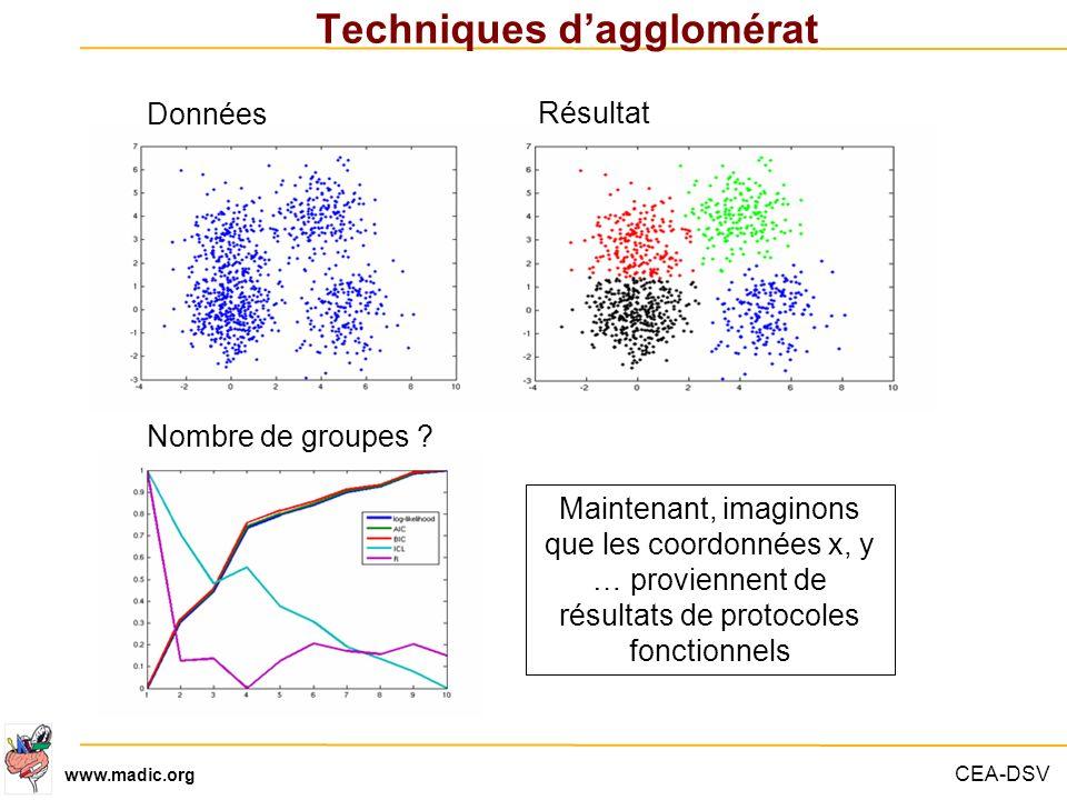 CEA-DSV www.madic.org Techniques dagglomérat Données Résultat Nombre de groupes ? Maintenant, imaginons que les coordonnées x, y … proviennent de résu