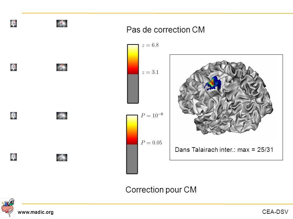CEA-DSV www.madic.org Pas de correction CM Correction pour CM Dans Talairach inter.: max = 25/31