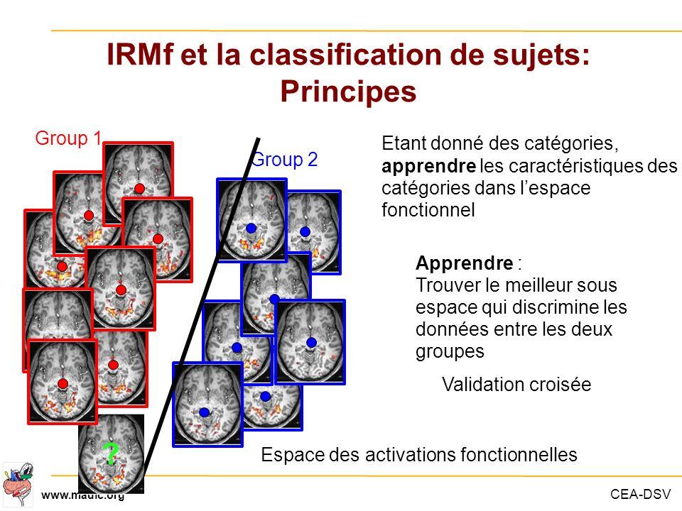 CEA-DSV www.madic.org IRMf et la classification de sujets: Principes Espace des activations fonctionnelles Etant donné des catégories, apprendre les c