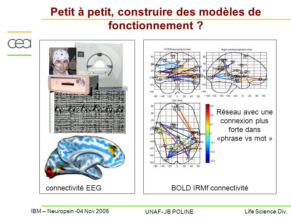 IBM – Neuropsin -04 Nov 2005 Life Science Div. UNAF- JB POLINE Petit à petit, construire des modèles de fonctionnement ? Réseau avec une connexion plu