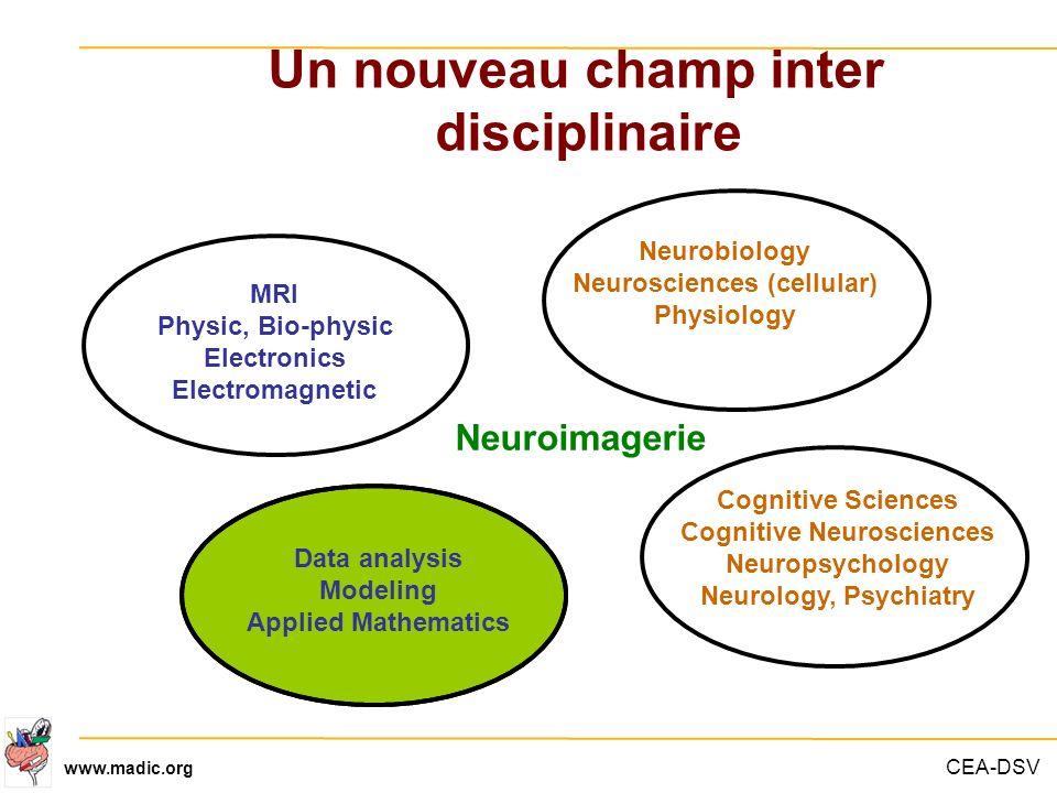 CEA-DSV www.madic.org Un nouveau champ inter disciplinaire MRI Physic, Bio-physic Electronics Electromagnetic Neurobiology Neurosciences (cellular) Ph