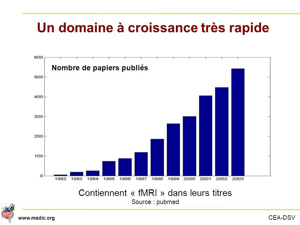 CEA-DSV www.madic.org Un domaine à croissance très rapide Nombre de papiers publiés Contiennent « fMRI » dans leurs titres Source : pubmed