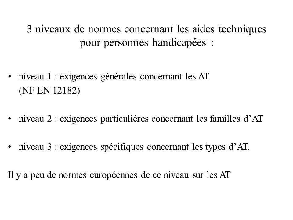 3 niveaux de normes concernant les aides techniques pour personnes handicapées : niveau 1 : exigences générales concernant les AT (NF EN 12182) niveau 2 : exigences particulières concernant les familles dAT niveau 3 : exigences spécifiques concernant les types dAT.