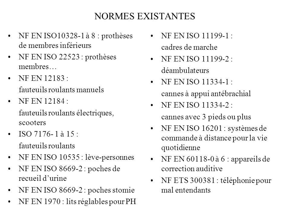 NORMES EXISTANTES NF EN ISO10328-1 à 8 : prothèses de membres inférieurs NF EN ISO 22523 : prothèses membres… NF EN 12183 : fauteuils roulants manuels NF EN 12184 : fauteuils roulants électriques, scooters ISO 7176- 1 à 15 : fauteuils roulants NF EN ISO 10535 : lève-personnes NF EN ISO 8669-2 : poches de recueil durine NF EN ISO 8669-2 : poches stomie NF EN 1970 : lits réglables pour PH NF EN ISO 11199-1 : cadres de marche NF EN ISO 11199-2 : déambulateurs NF EN ISO 11334-1 : cannes à appui antébrachial NF EN ISO 11334-2 : cannes avec 3 pieds ou plus NF EN ISO 16201 : systèmes de commande à distance pour la vie quotidienne NF EN 60118-0 à 6 : appareils de correction auditive NF ETS 300381 : téléphonie pour mal entendants