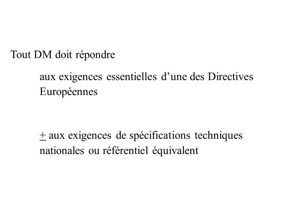 Répondre aux exigences essentielles de la Directive Européenne 93/42/CE Répondre aux exigences des spécifications techniques nationales Tout DM doit répondre aux exigences essentielles dune des Directives Européennes + aux exigences de spécifications techniques nationales ou référentiel équivalent