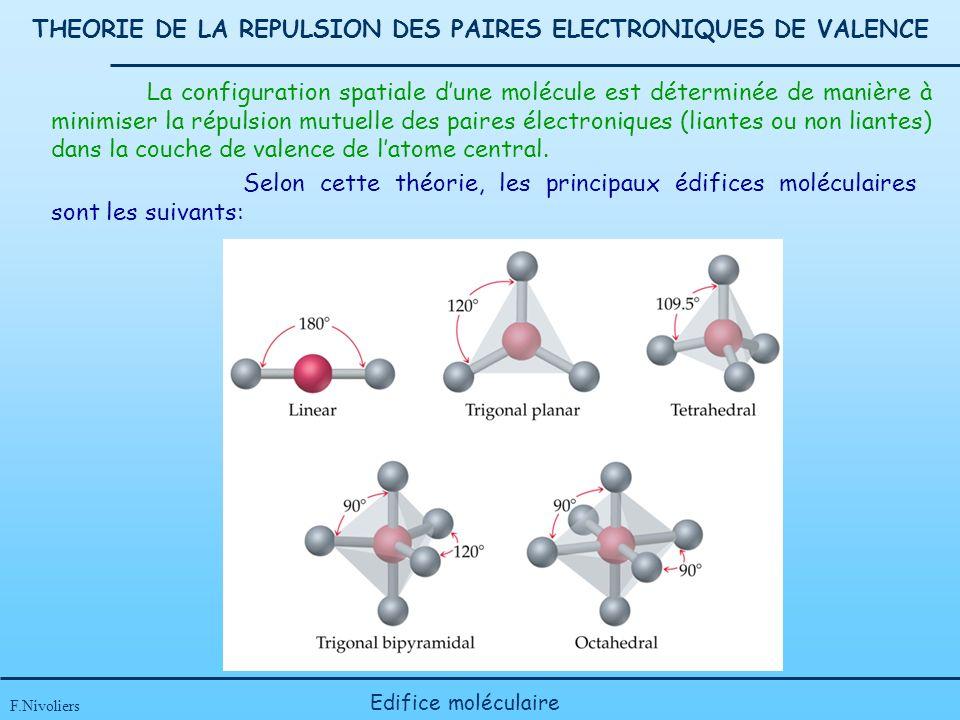 THEORIE DE LA REPULSION DES PAIRES ELECTRONIQUES DE VALENCE F.Nivoliers Edifice moléculaire Selon cette théorie, les principaux édifices moléculaires sont les suivants: La configuration spatiale dune molécule est déterminée de manière à minimiser la répulsion mutuelle des paires électroniques (liantes ou non liantes) dans la couche de valence de latome central.