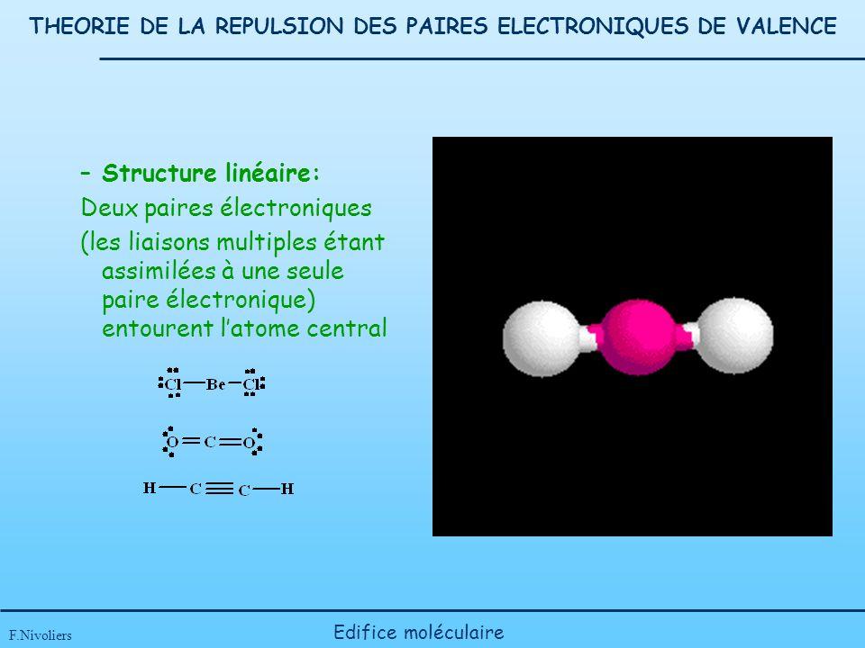 THEORIE DE LA REPULSION DES PAIRES ELECTRONIQUES DE VALENCE F.Nivoliers Edifice moléculaire –Structure linéaire: Deux paires électroniques (les liaisons multiples étant assimilées à une seule paire électronique) entourent latome central