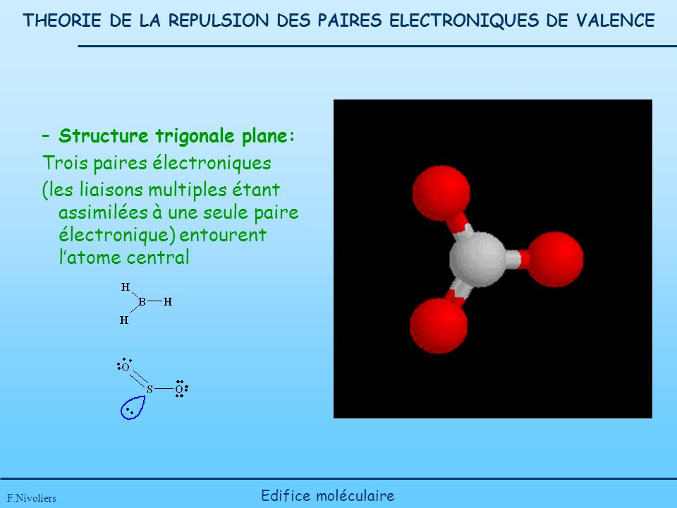 THEORIE DE LA REPULSION DES PAIRES ELECTRONIQUES DE VALENCE F.Nivoliers Edifice moléculaire –Structure trigonale plane: Trois paires électroniques (les liaisons multiples étant assimilées à une seule paire électronique) entourent latome central