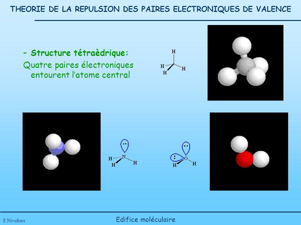 THEORIE DE LA REPULSION DES PAIRES ELECTRONIQUES DE VALENCE F.Nivoliers Edifice moléculaire –Structure tétraèdrique: Quatre paires électroniques entourent latome central