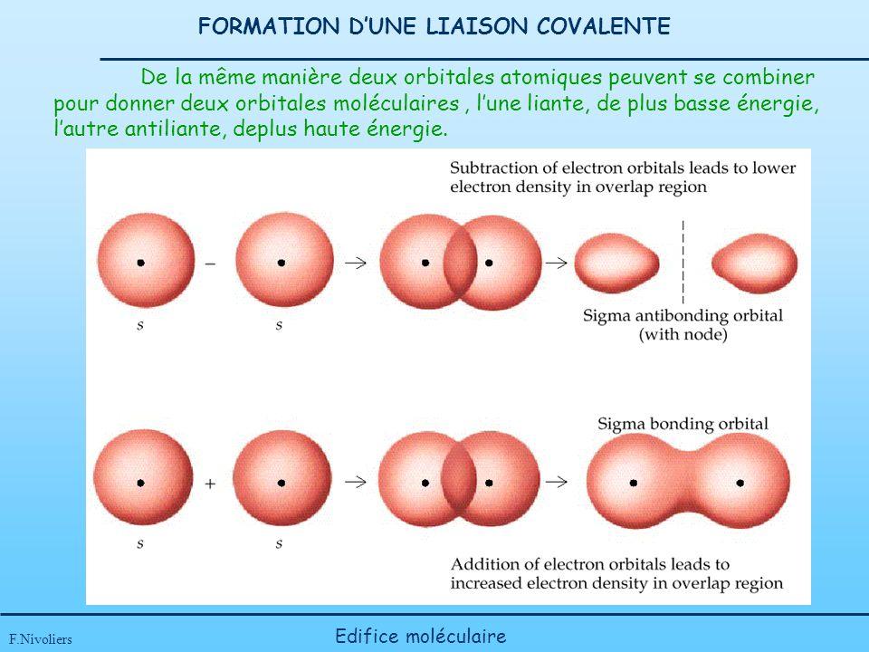 FORMATION DUNE LIAISON COVALENTE F.Nivoliers Edifice moléculaire De la même manière deux orbitales atomiques peuvent se combiner pour donner deux orbitales moléculaires, lune liante, de plus basse énergie, lautre antiliante, deplus haute énergie.