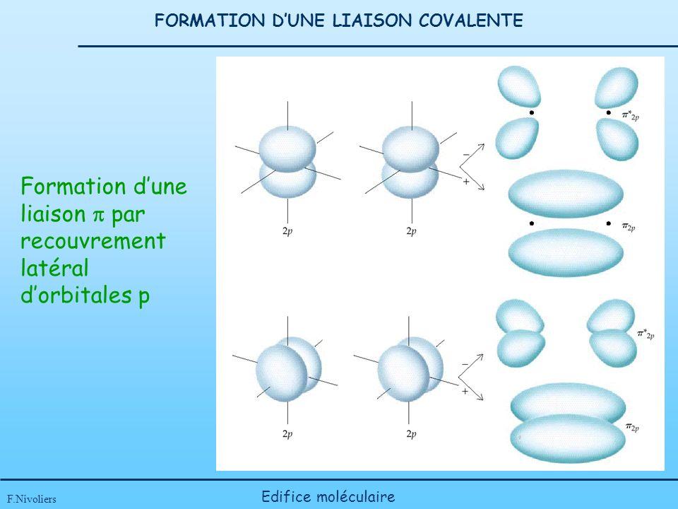 FORMATION DUNE LIAISON COVALENTE F.Nivoliers Edifice moléculaire Formation dune liaison par recouvrement latéral dorbitales p