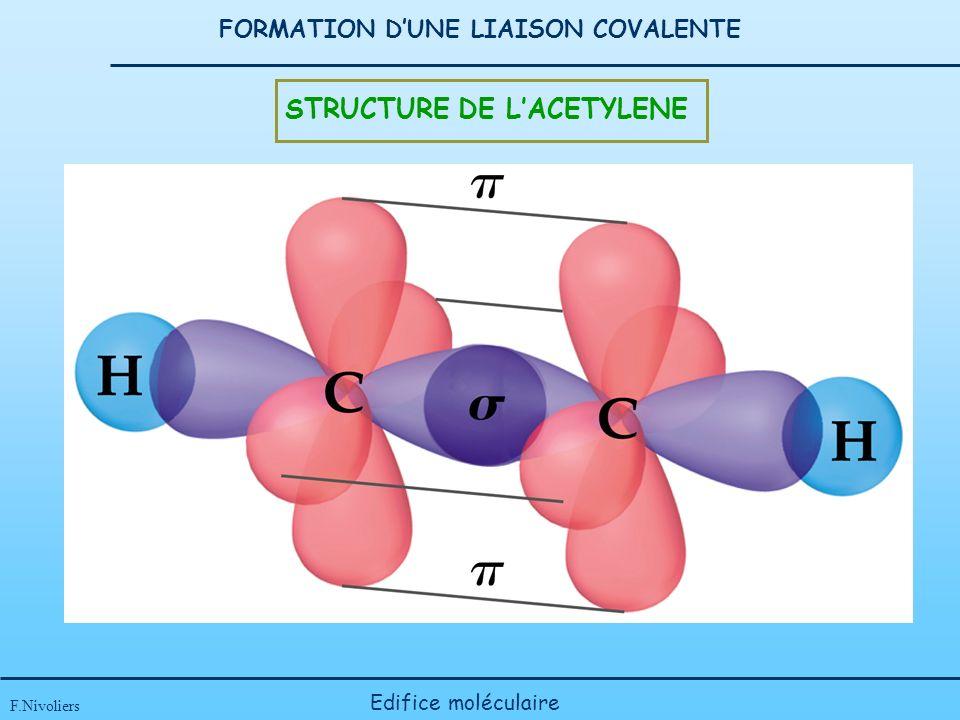 FORMATION DUNE LIAISON COVALENTE F.Nivoliers Edifice moléculaire STRUCTURE DE LACETYLENE