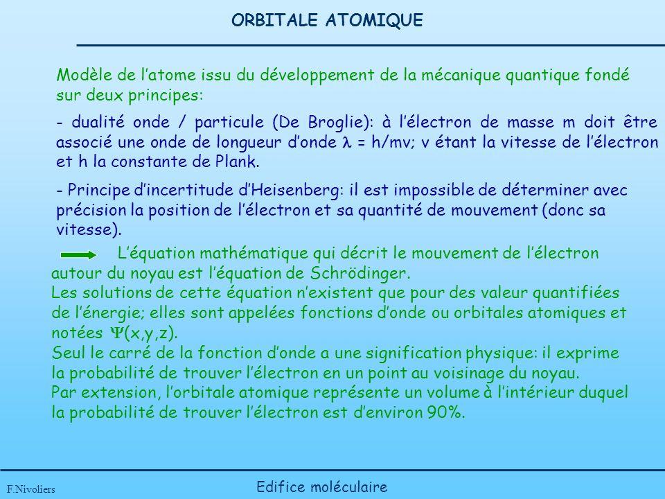 ORBITALE ATOMIQUE F.Nivoliers Edifice moléculaire Modèle de latome issu du développement de la mécanique quantique fondé sur deux principes: - dualité onde / particule (De Broglie): à lélectron de masse m doit être associé une onde de longueur donde = h/mv; v étant la vitesse de lélectron et h la constante de Plank.