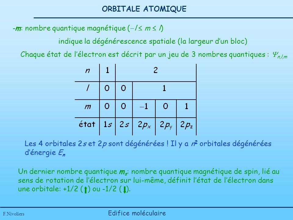 ORBITALE ATOMIQUE -m: nombre quantique magnétique ( l m l) indique la dégénérescence spatiale (la largeur dun bloc) Chaque état de lélectron est décrit par un jeu de 3 nombres quantiques : n,l,m Les 4 orbitales 2s et 2p sont dégénérées .