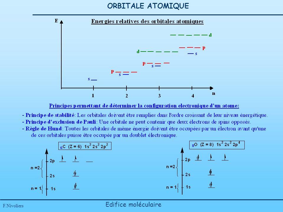 ORBITALE ATOMIQUE F.Nivoliers Edifice moléculaire