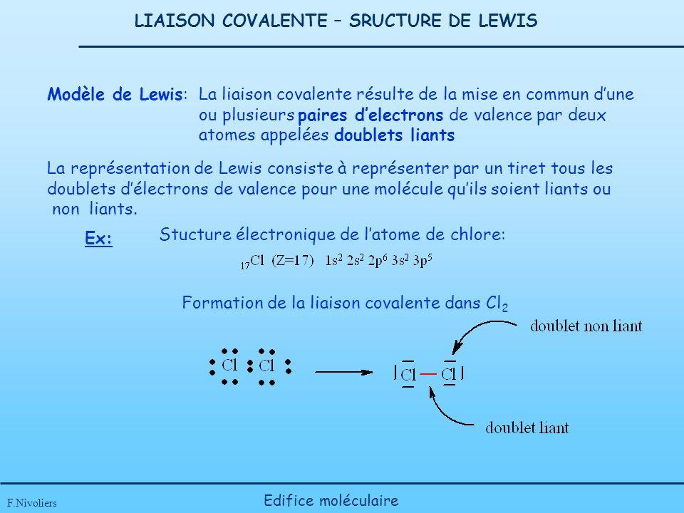 LIAISON COVALENTE – SRUCTURE DE LEWIS F.Nivoliers Edifice moléculaire Modèle de Lewis: La liaison covalente résulte de la mise en commun dune ou plusieurs paires delectrons de valence par deux atomes appelées doublets liants La représentation de Lewis consiste à représenter par un tiret tous les doublets délectrons de valence pour une molécule quils soient liants ou non liants.