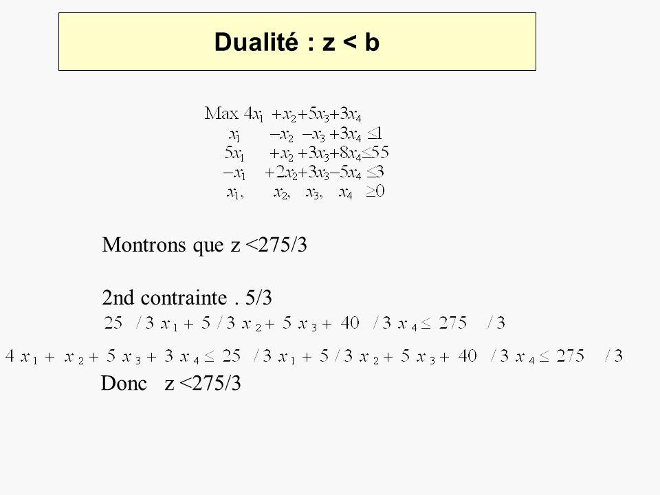 Dualité : z < b Montrons que z <275/3 2nd contrainte. 5/3 Donc z <275/3