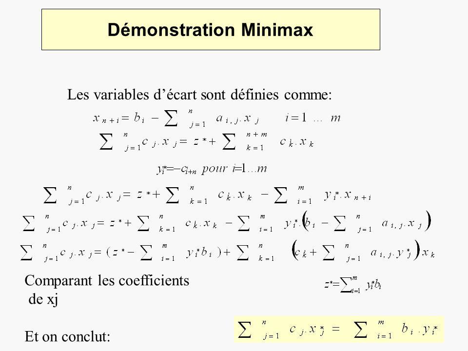 Démonstration Minimax Les variables décart sont définies comme: Comparant les coefficients de xj Et on conclut: