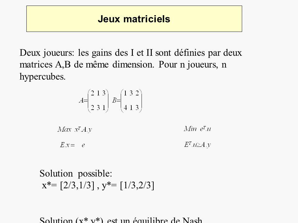 Jeux matriciels Deux joueurs: les gains des I et II sont définies par deux matrices A,B de même dimension. Pour n joueurs, n hypercubes. Solution poss