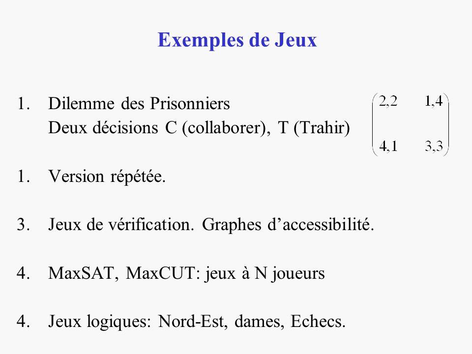 1.Dilemme des Prisonniers Deux décisions C (collaborer), T (Trahir) 1.Version répétée. 3.Jeux de vérification. Graphes daccessibilité. 4.MaxSAT, MaxCU