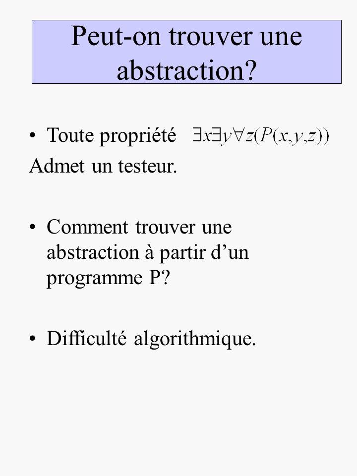 Peut-on trouver une abstraction. Toute propriété Admet un testeur.