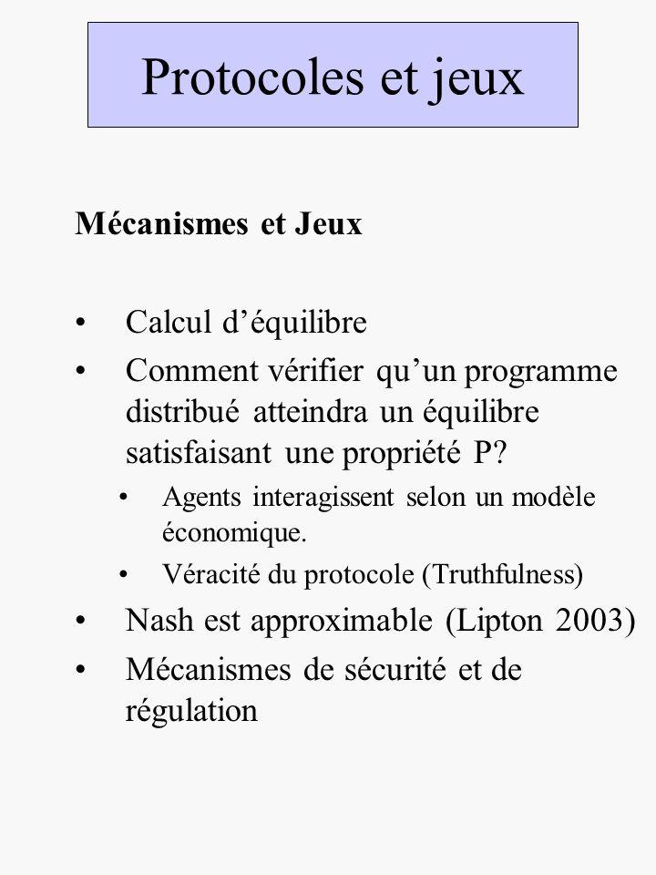 Protocoles et jeux Mécanismes et Jeux Calcul déquilibre Comment vérifier quun programme distribué atteindra un équilibre satisfaisant une propriété P.