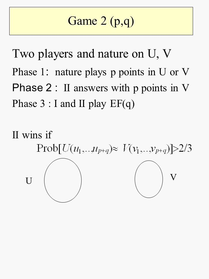 Two players and nature on U, V Phase 1 : nature plays p points in U or V Phase 2 : II answers with p points in V Phase 3 : I and II play EF(q) II wins if Game 2 (p,q) U V