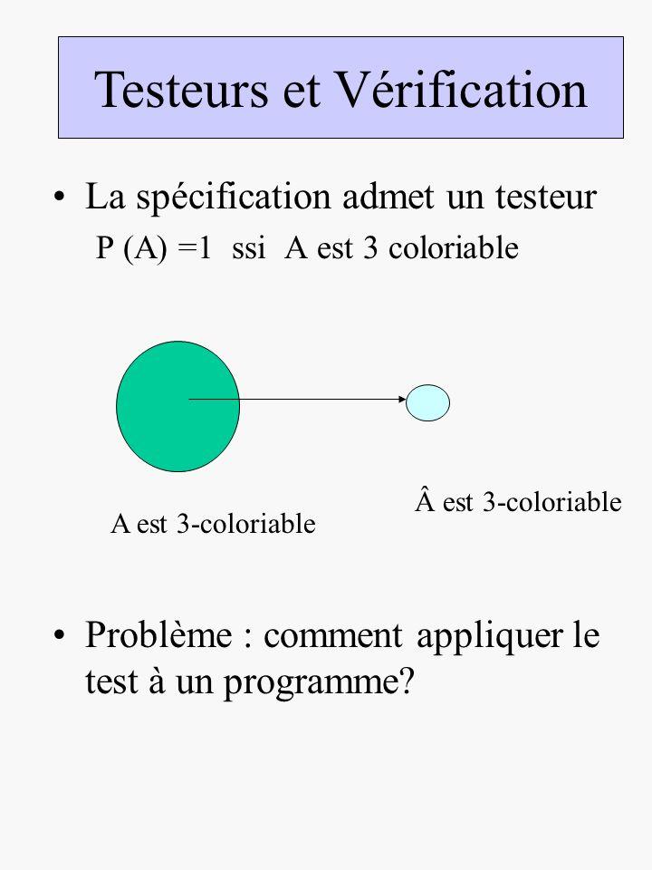 XML <!DOCTYPE a [ ]> > ….. ….. XML corrector : http://www.lri.fr/~mdr/xml/