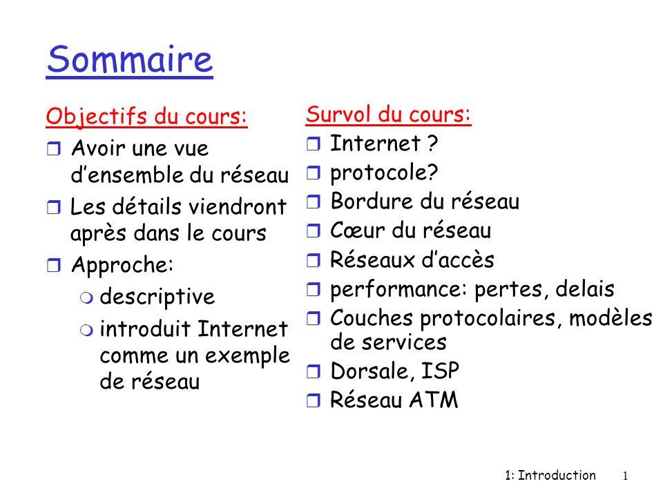 1: Introduction1 Sommaire Objectifs du cours: r Avoir une vue densemble du réseau r Les détails viendront après dans le cours r Approche: m descriptiv