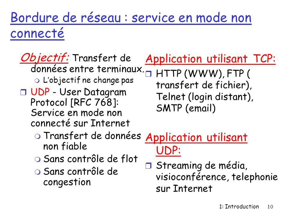 1: Introduction10 Bordure de réseau : service en mode non connecté Objectif: Transfert de données entre terminaux. m Lobjectif ne change pas r UDP - U