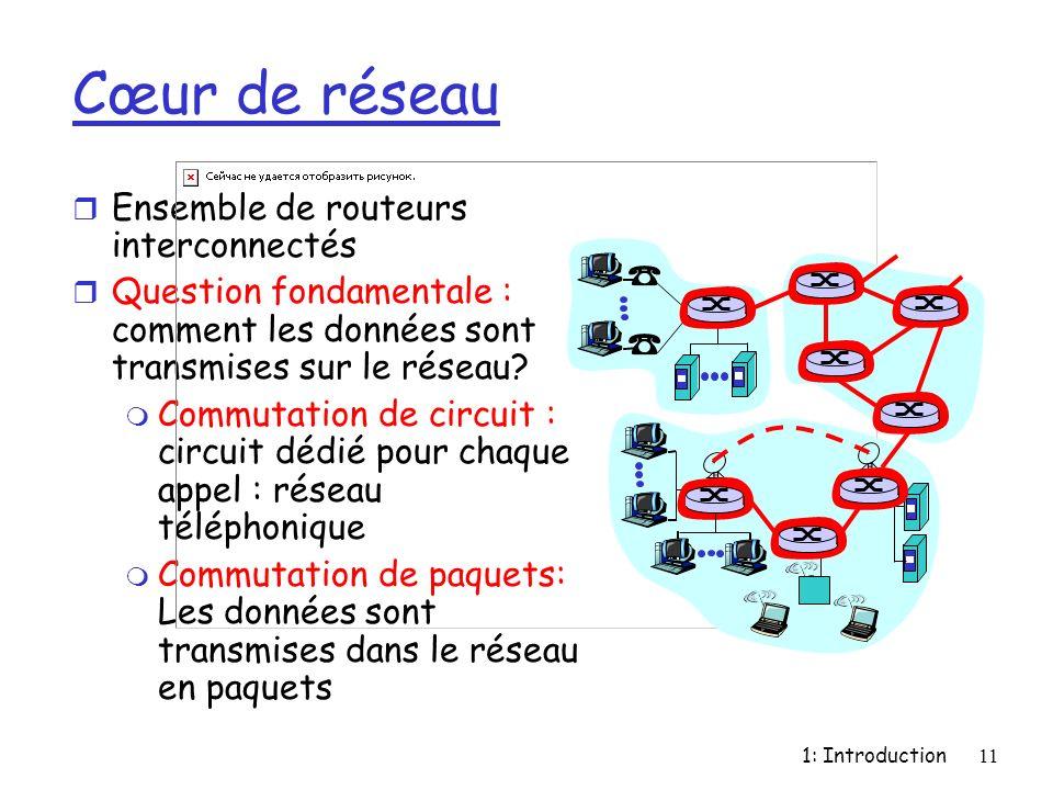 1: Introduction11 Cœur de réseau r Ensemble de routeurs interconnectés r Question fondamentale : comment les données sont transmises sur le réseau? m