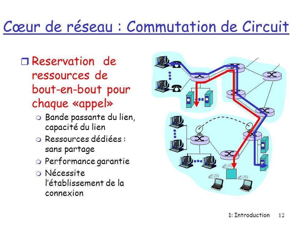 1: Introduction12 Cœur de réseau : Commutation de Circuit r Reservation de ressources de bout-en-bout pour chaque «appel» m Bande passante du lien, ca