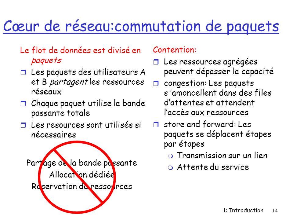 1: Introduction14 Cœur de réseau:commutation de paquets Le flot de données est divisé en paquets r Les paquets des utilisateurs A et B partagent les r