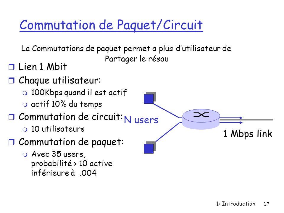 1: Introduction17 Commutation de Paquet/Circuit r Lien 1 Mbit r Chaque utilisateur: m 100Kbps quand il est actif m actif 10% du temps r Commutation de