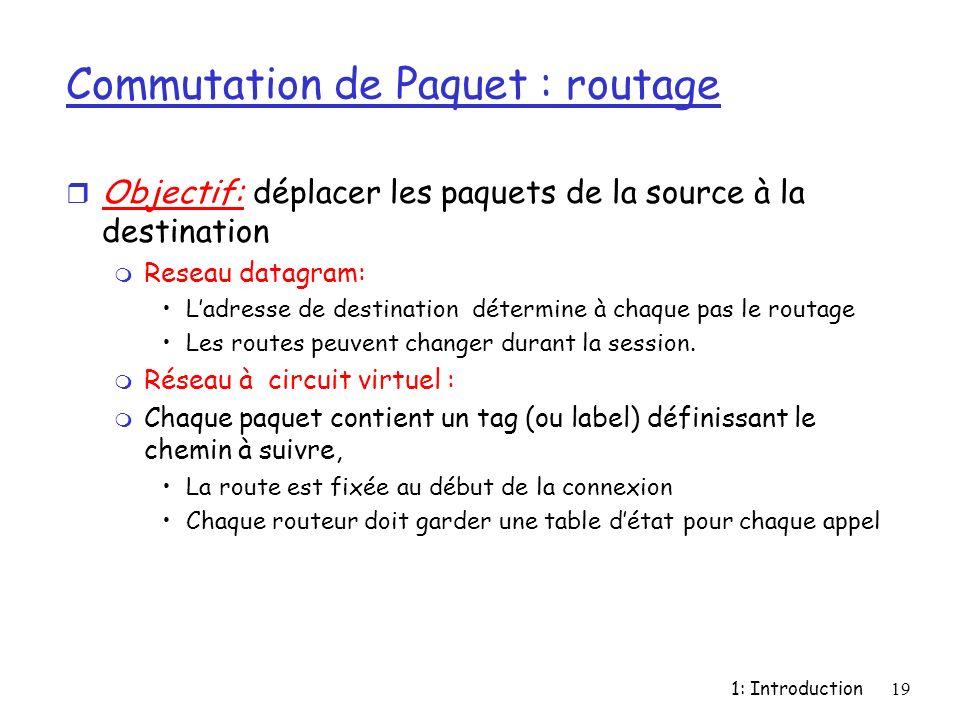 1: Introduction19 Commutation de Paquet : routage r Objectif: déplacer les paquets de la source à la destination m Reseau datagram: Ladresse de destin