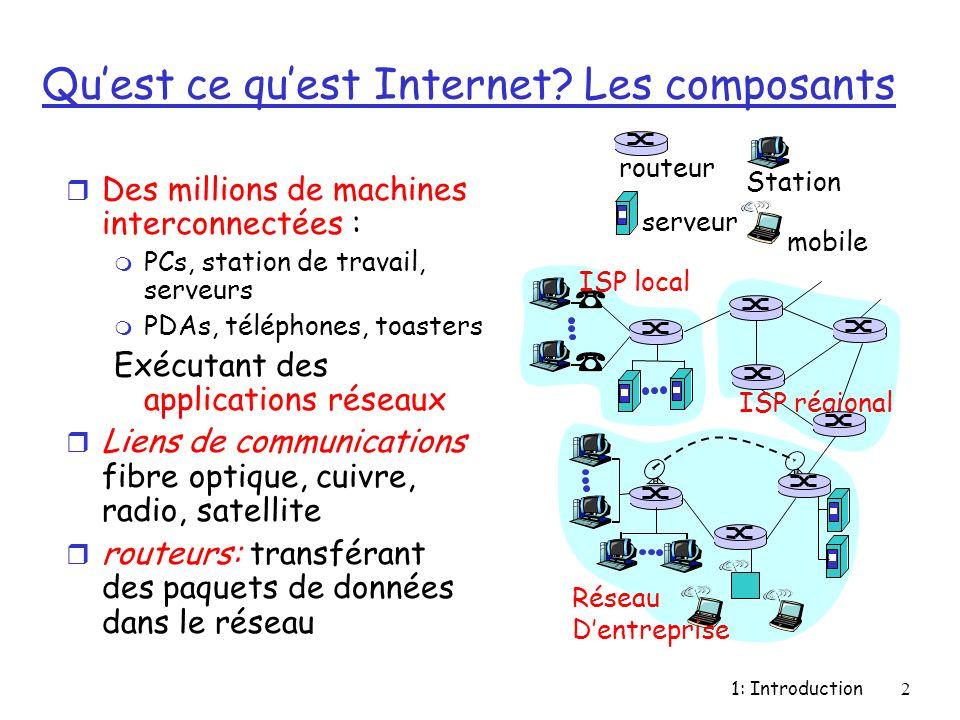 1: Introduction23 Accès institutionnel : réseaux locaux LAN r Un réseau local (LAN) connecte les terminaux au routeur de cœur r Ethernet: m Des liens partagés ou dédiés peuvent être utilisés m 10 Mbps, 100Mbps, Gigabit Ethernet