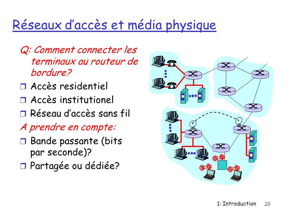 1: Introduction20 Réseaux daccès et média physique Q: Comment connecter les terminaux au routeur de bordure? r Accès residentiel r Accès institutionel