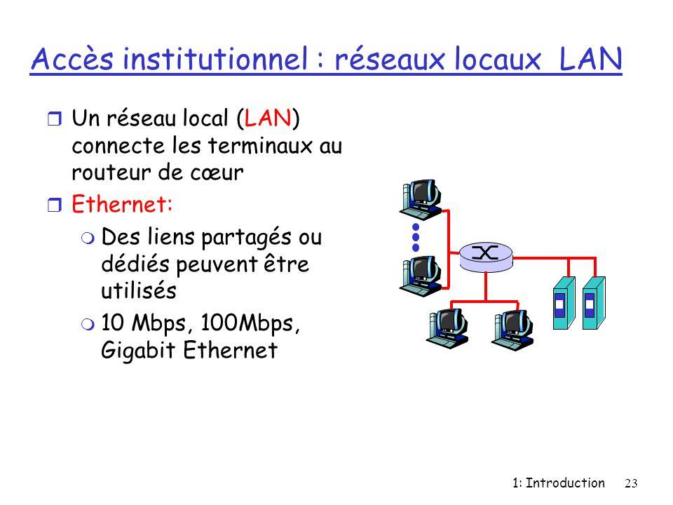 1: Introduction23 Accès institutionnel : réseaux locaux LAN r Un réseau local (LAN) connecte les terminaux au routeur de cœur r Ethernet: m Des liens