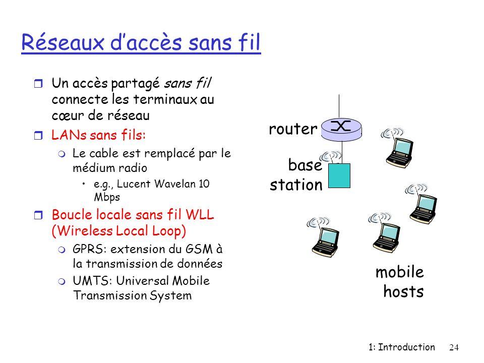 1: Introduction24 Réseaux daccès sans fil r Un accès partagé sans fil connecte les terminaux au cœur de réseau r LANs sans fils: m Le cable est rempla