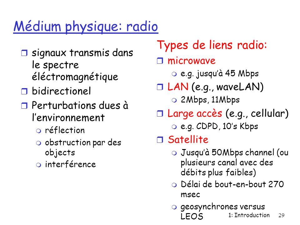 1: Introduction29 Médium physique: radio r signaux transmis dans le spectre éléctromagnétique r bidirectionel r Perturbations dues à lenvironnement m