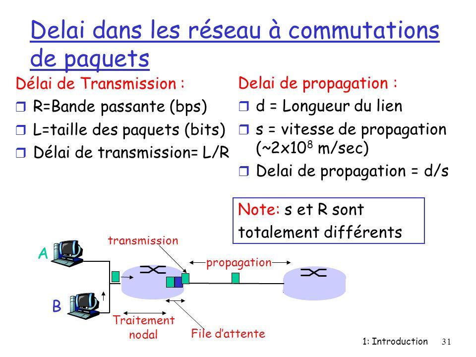 1: Introduction31 Delai dans les réseau à commutations de paquets Délai de Transmission : r R=Bande passante (bps) r L=taille des paquets (bits) r Dél