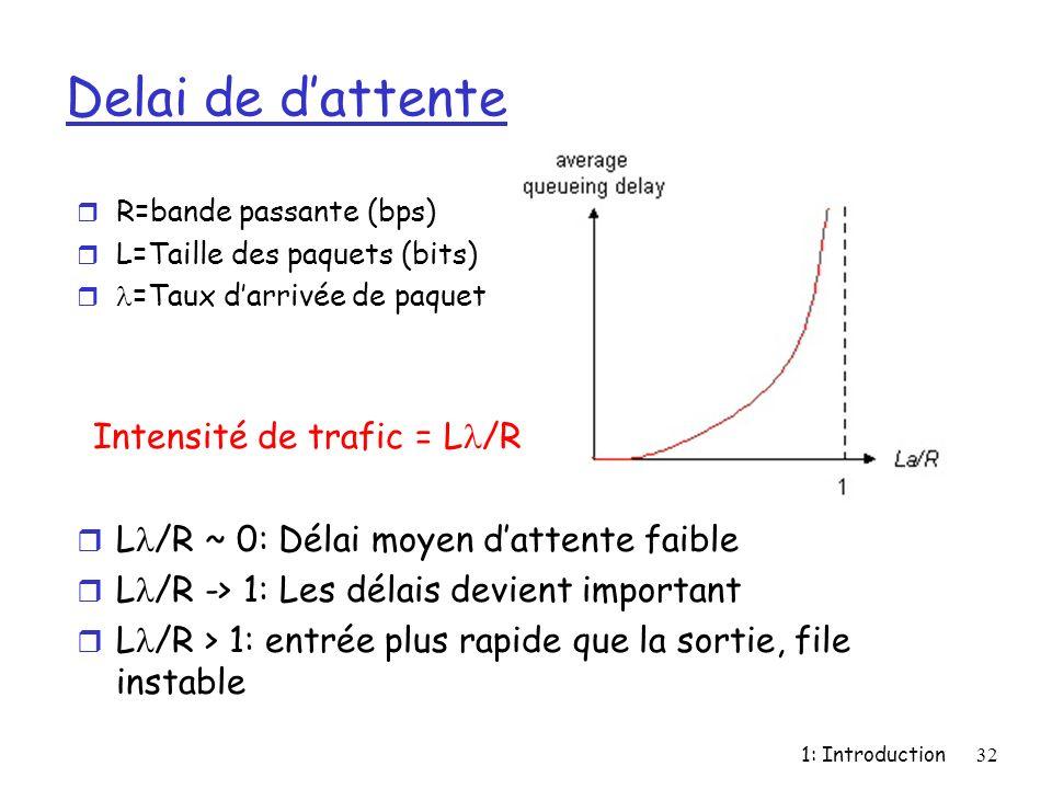 1: Introduction32 Delai de dattente r R=bande passante (bps) r L=Taille des paquets (bits) r =Taux darrivée de paquet Intensité de trafic = L /R r L /