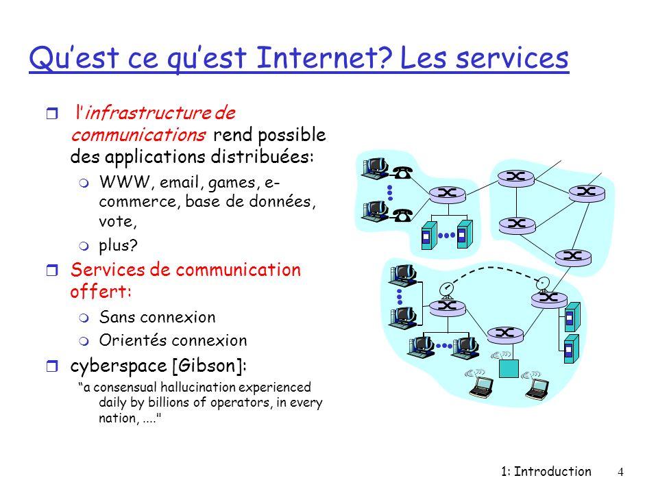 1: Introduction4 Quest ce quest Internet? Les services r linfrastructure de communications rend possible des applications distribuées: m WWW, email, g