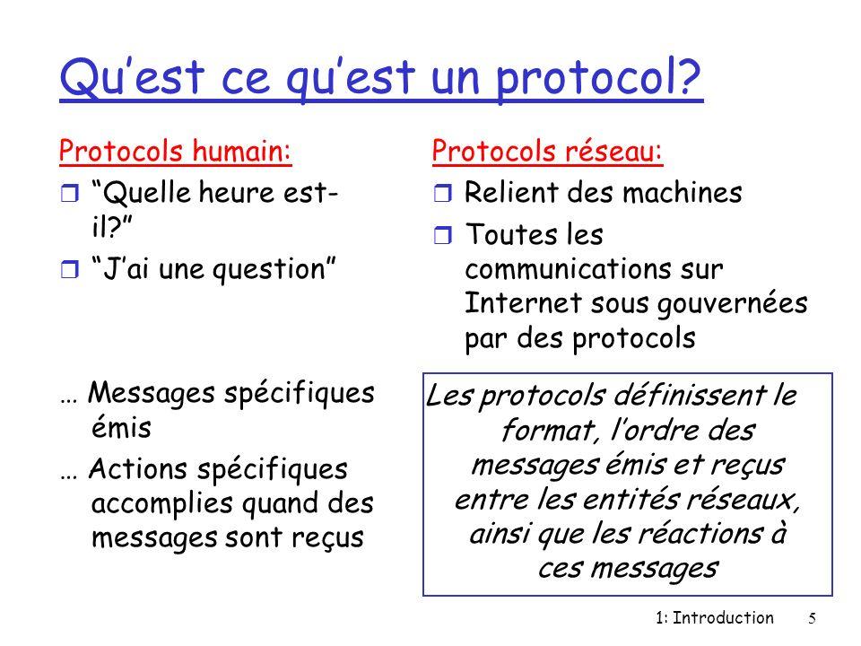 1: Introduction5 Quest ce quest un protocol? Protocols humain: rQuelle heure est- il? rJai une question … Messages spécifiques émis … Actions spécifiq
