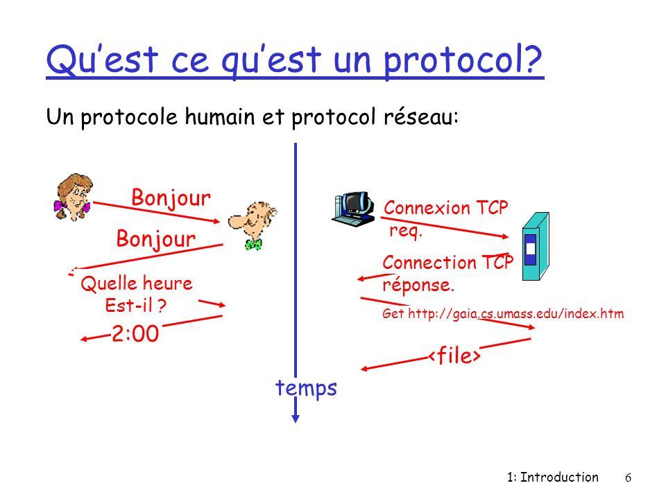 1: Introduction6 Quest ce quest un protocol? Un protocole humain et protocol réseau: Bonjour Quelle heure Est-il ? 2:00 Connexion TCP req. Connection