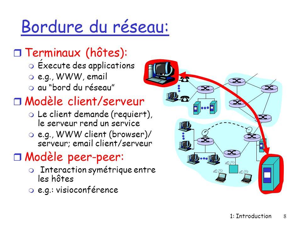 1: Introduction8 Bordure du réseau: r Terminaux (hôtes): m Éxecute des applications m e.g., WWW, email m au bord du réseau r Modèle client/serveur m L