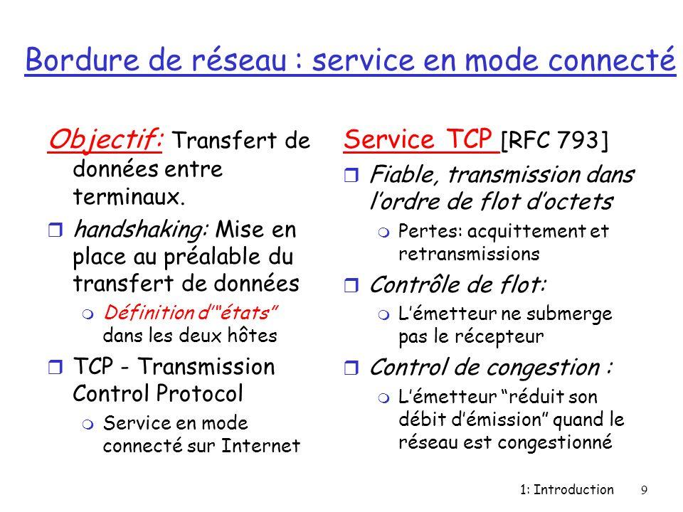 1: Introduction9 Bordure de réseau : service en mode connecté Objectif: Transfert de données entre terminaux. r handshaking: Mise en place au préalabl